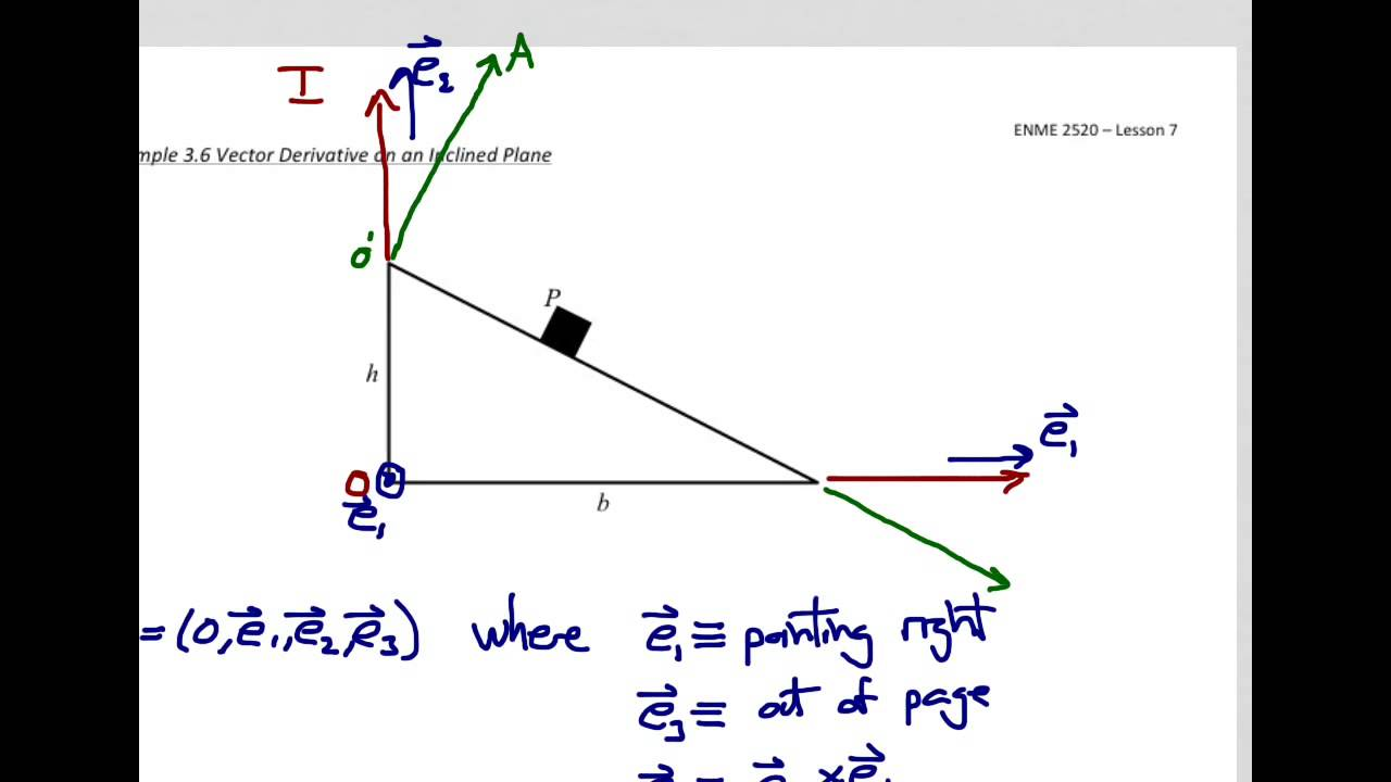 Lesson 7: Velocity and Acceleration within a Reference Frame - YouTube