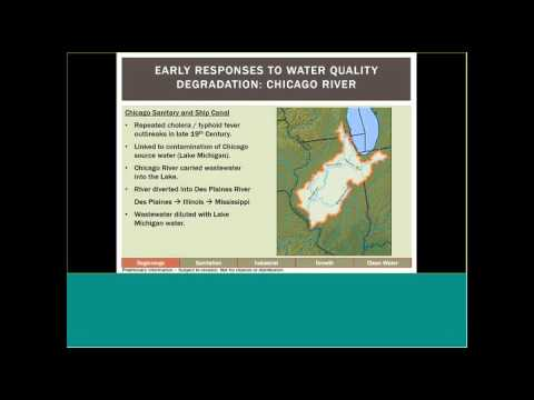 Water Quality Evolution from industrialization to the age of the internet