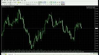 Tutorial Forex Tester V1 for Backtesting Trading (Bahasa Indonesia)