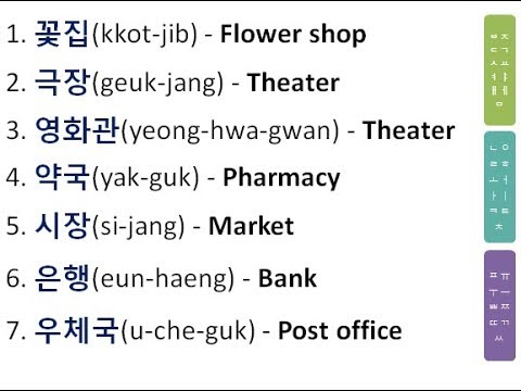 TOPIK Important vocabulary for Q[7-10 : What place is this?]