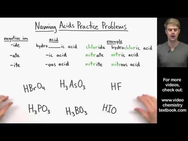 Science Naming Acids Life Long Sharing