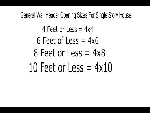 how to tell if your wall is structual