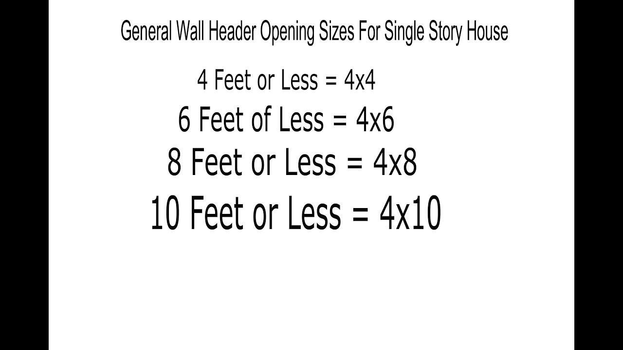 Window and Door Header Sizes - Structural Engineering and Home