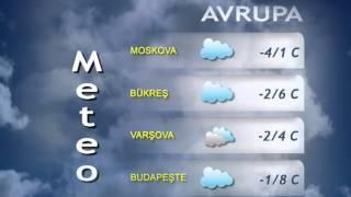 18 Şubat 2015 Hava Durumu