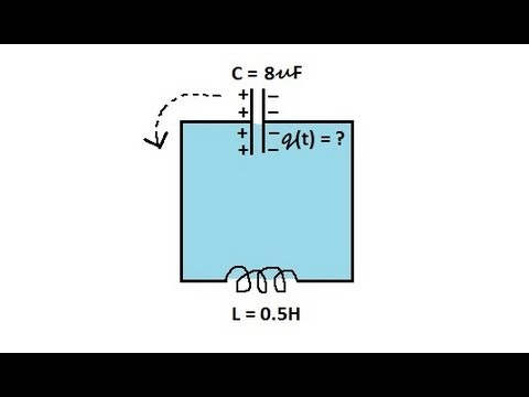 Physics - Inductance (6 of 8) The L-C Circuit