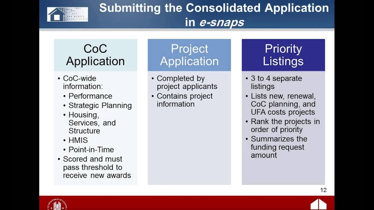 CoC Program Webinar: Program: Understanding the Role of the Collaborative  Applicant - 12/11/12