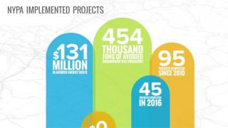 NYPA Build Smart NY Annual Report