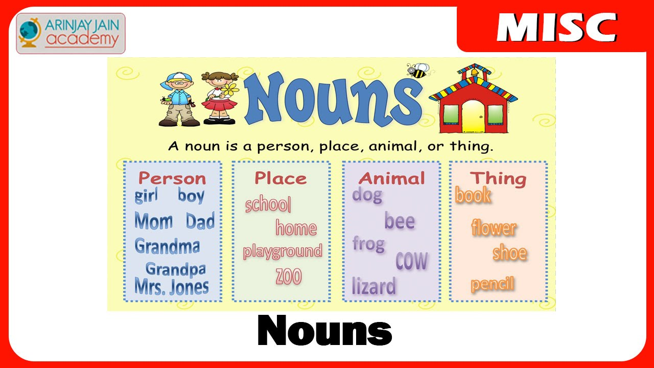 What Are Nouns English Youtube