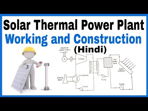 Solar Thermal Power Plant in Hindi, Working and Construction with Advantages and Disadvantages