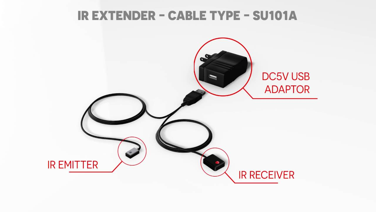 Basic Ir Extender Ir Repeater Cable Su101a For 1 A V Device