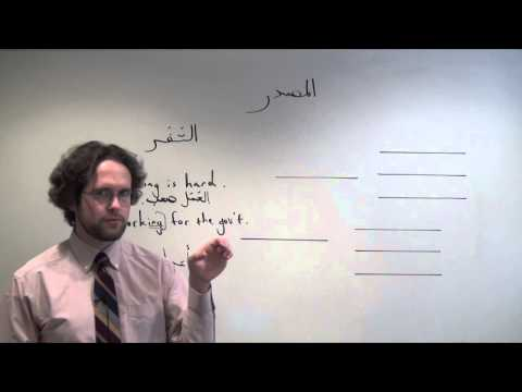 Arabic Grammar: An Introduction to the 'maSdar' (Verbal Noun) and Form I patterns المصدر, Part 1