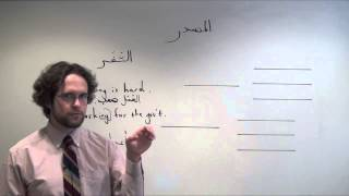 Arabic Grammar: An Introduction to the 'maSdar' (Verbal Noun) and Form I patterns المصدر, Part 1 Mp3