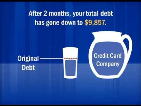Credit Card Debt Explained With Gl Of Water