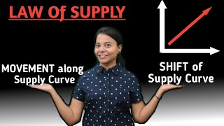 Ch 2.15 - Law of Supply - Increase & Decrease in Quantity Supplied ll Increase & Decrease in Supply
