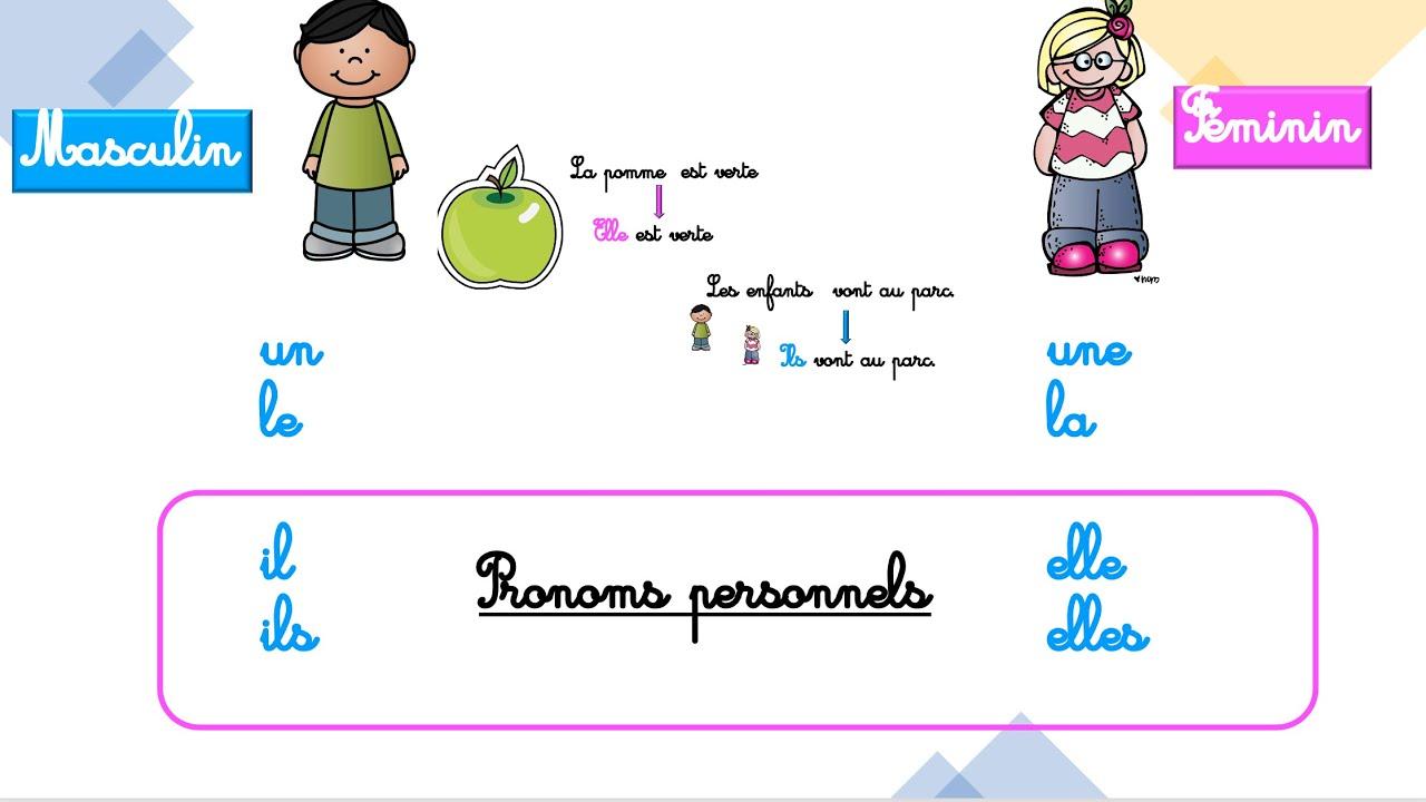 Francais Cp Les Pronoms Personnels Lecon Module 7 Youtube