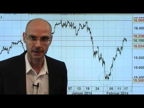 Marktgeflüster: Silber-Rally
