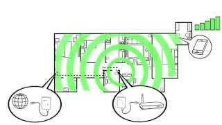 Powerline Netzwerk- und WLAN-Adapter