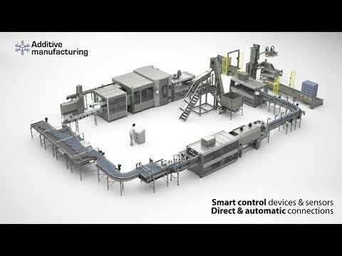 SMI solutions for Industry 4.0