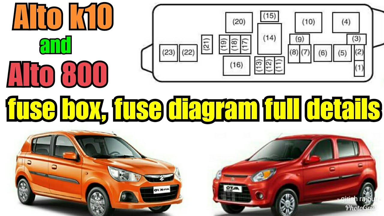 Alto K10  Alto 800 Fuse Box Full Details