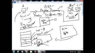 TAMIL CCNA Part 4 Host to Host to Host Connction and IP addressing