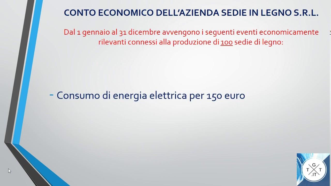 SCARICARE EBOOK CONTO ECONOMICO IMPRESA ASSICURAZIONE