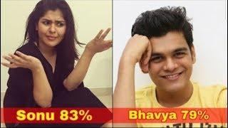 Real 12th Result Of Tapusena   Nidhi Bhanushali   Bhavya Gandhi   TMKOC