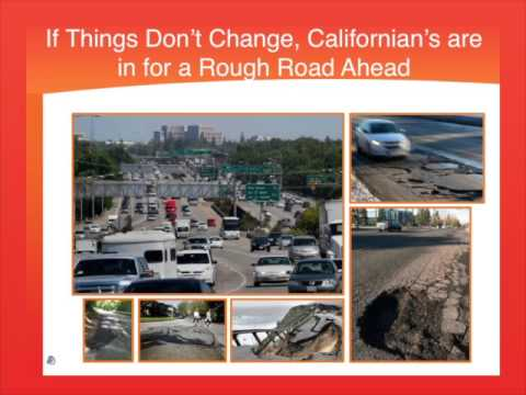 California Transportation Systems