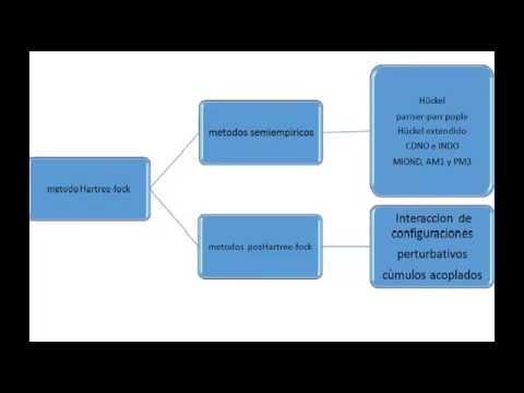 estructura molecular del cinamaldehído con SPARTAN - YouTube