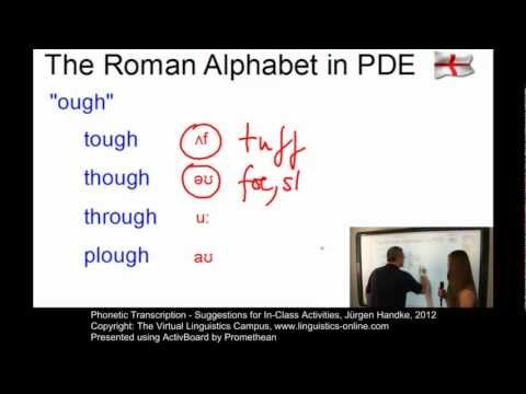 Phonetic Transcription - Suggestions for In-Class Activities