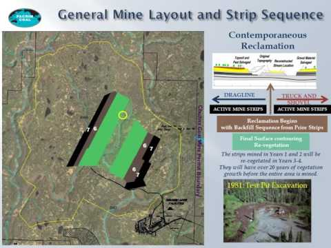 Chuitna General Mine Layout and Strip Sequence