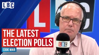 What do the polls say 72 hours before the election? | General Election 2019