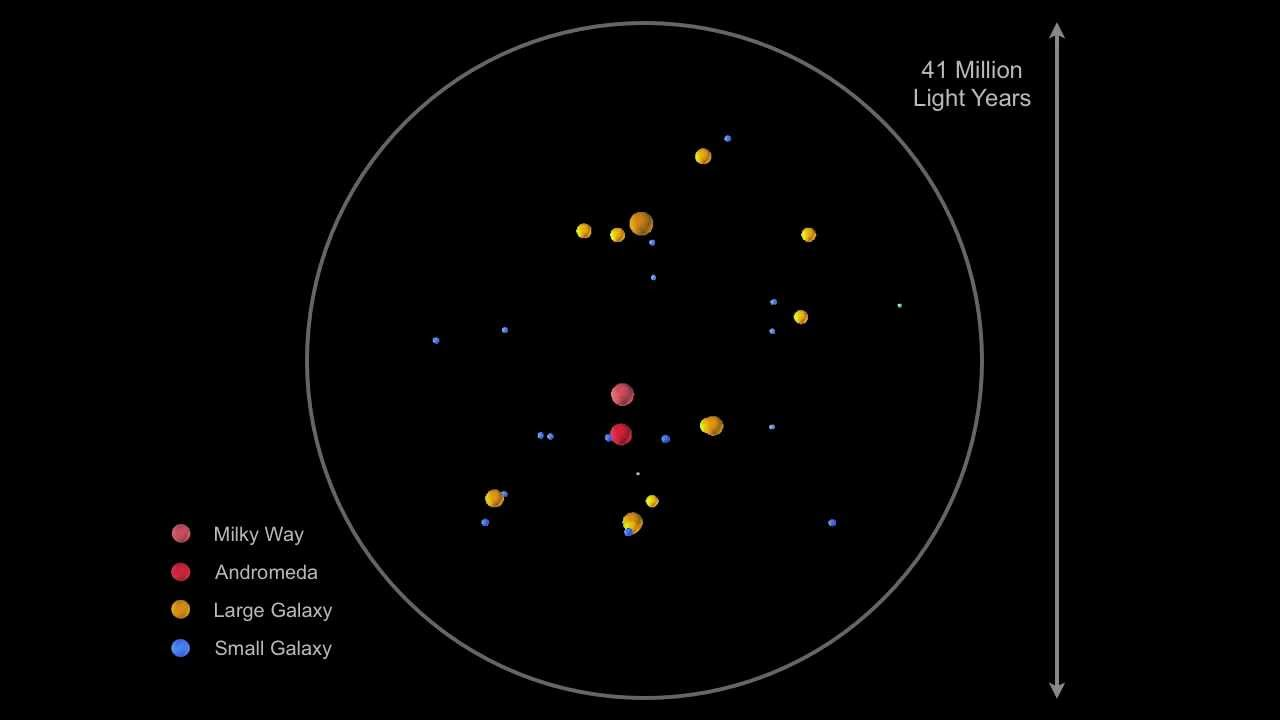 small resolution of milky way andromeda diagram
