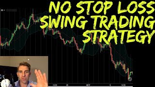 No Stop Loss Swing Trading Forex Strategy 😵