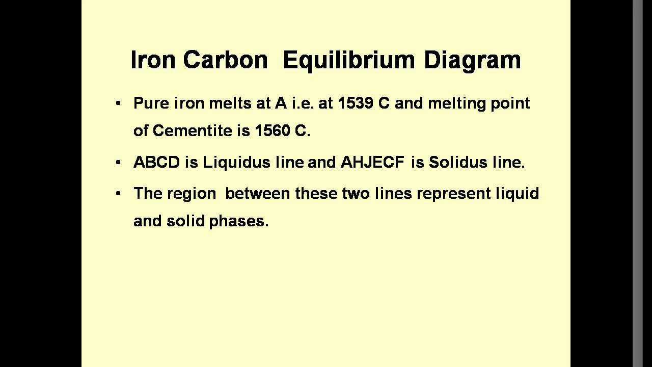 Iron carbon equilibrium diagram youtube pooptronica Gallery
