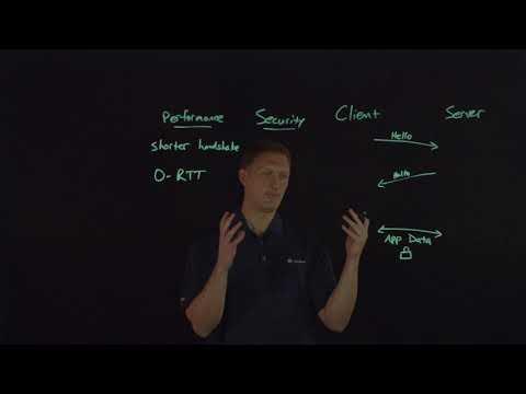 Explaining TLS 1.3