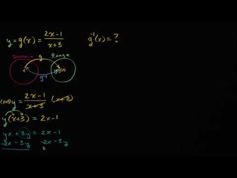 Finding inverse functions: rational | Mathematics III | High School Math | Khan Academy