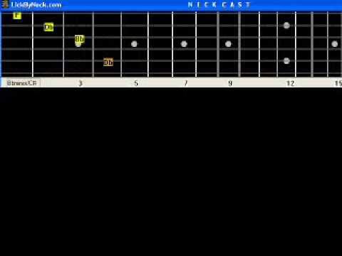 Girl From Ipanema Guitar Lesson Fingerstyle Bossa Nova Solo Chord ...