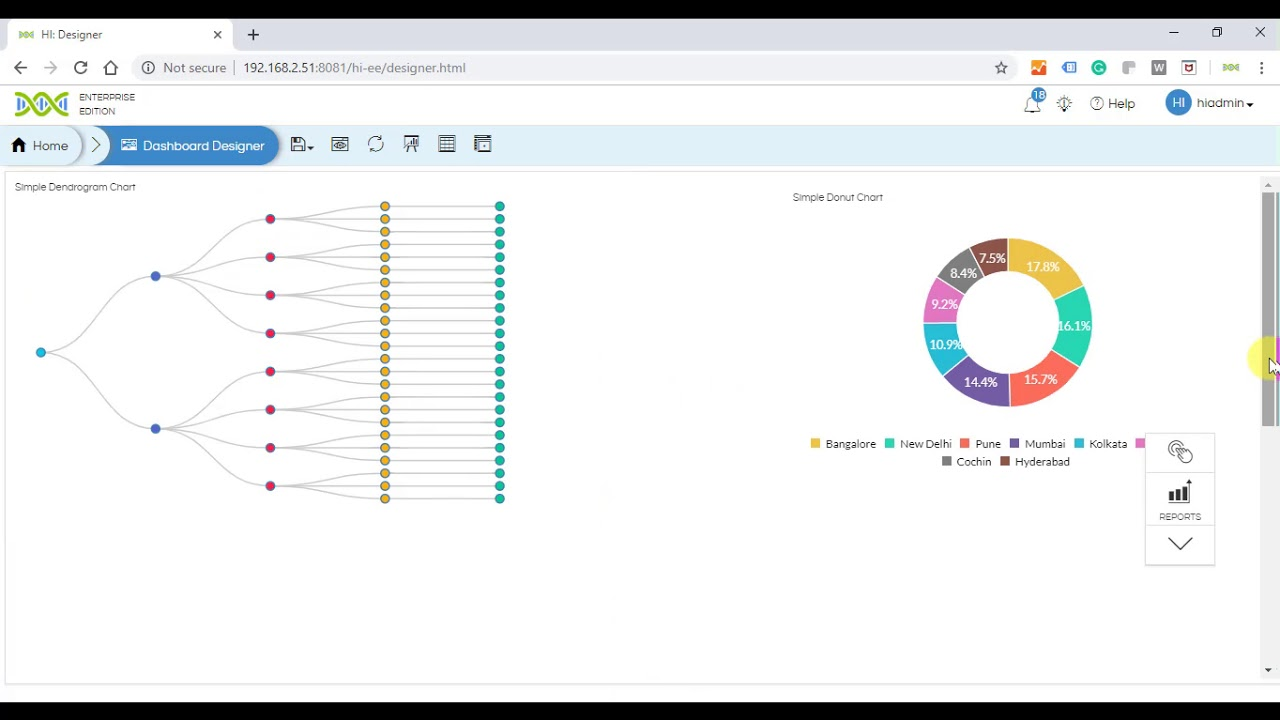 Overview of Dashboard Creation using Helical Insight Application