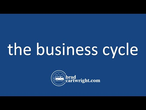 Fundamentals of Macroeconomics Series:  The Business Cycle