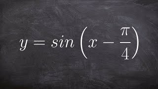 Tutorial - Graphing sine with a phase shift y=sin(x- π/4)