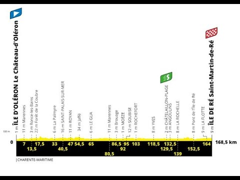 tdf stage 10 betting