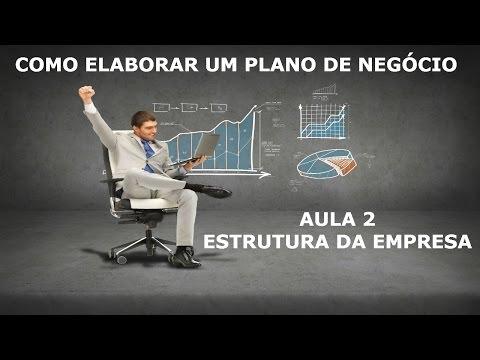 Plano de negocios descricao da empresa