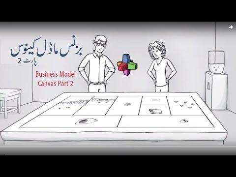 Business Model Canvas Generation in hindi / urdu AskZaina | Zaina Jawad Motivational Speaker