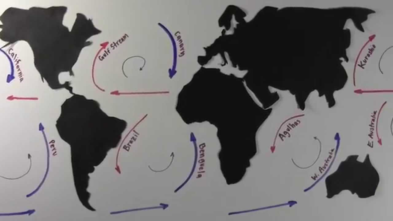 how to make a working model of ocean currents