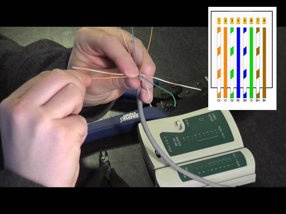 maxresdefault how to wire a rj45 plug onto cat5 cable (hd) youtube wiring diagram for a cat 5 cable at bayanpartner.co