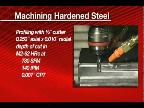 Melin Tool - Cutting Tools in Action - Premium Carbide and Cobalt HSS Cutting Tools