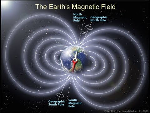 """Its Close: This is What Happens When The Magnetic Poles Flip """"Interview with a Geologist"""""""