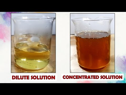 Dilute and  Concentrated Solution
