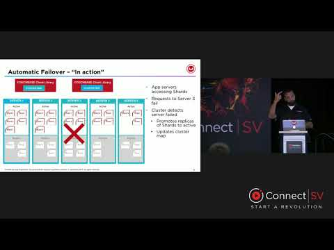 Maximizing high availability for your cluster – Connect Silicon Valley 2017