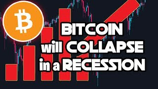 Why Bitcoin won't save you from a recession / (Bitcoin is not hedge)